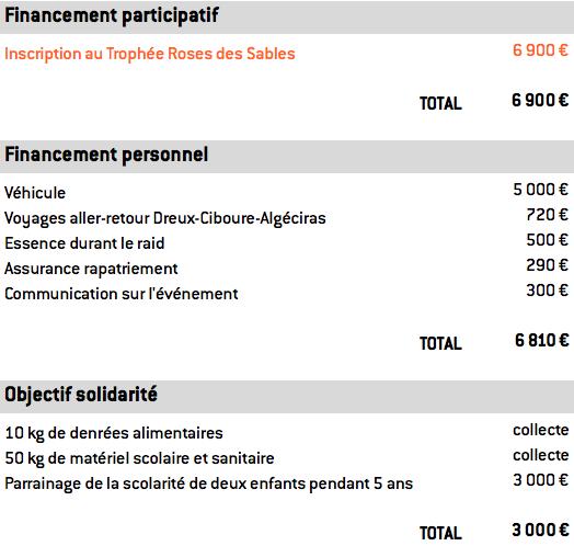 Kkbb_financement_2-1433968842