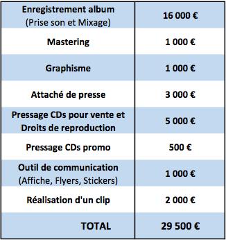 Budgetkiss-1434119456