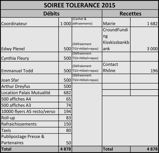 Budget_tol_rance2015kkbb-1434370386