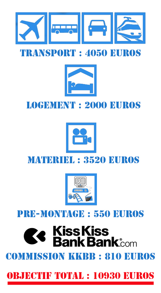 Total_budget-1434388694
