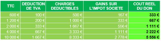 Sponsoring_financier-1434631053