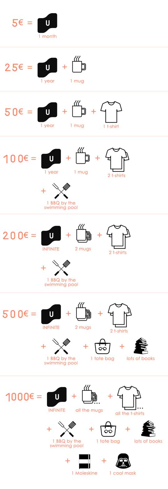Rewards-eng-1435133956