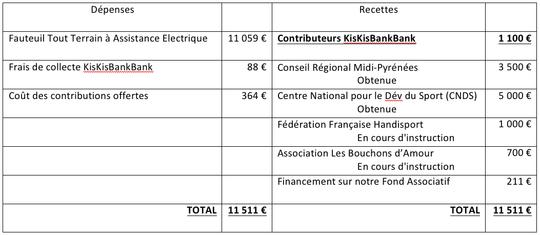 Plan_financement_kkbb-1435540725