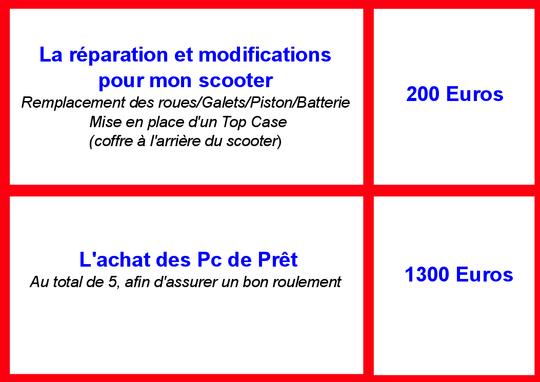 Financement-1435750919