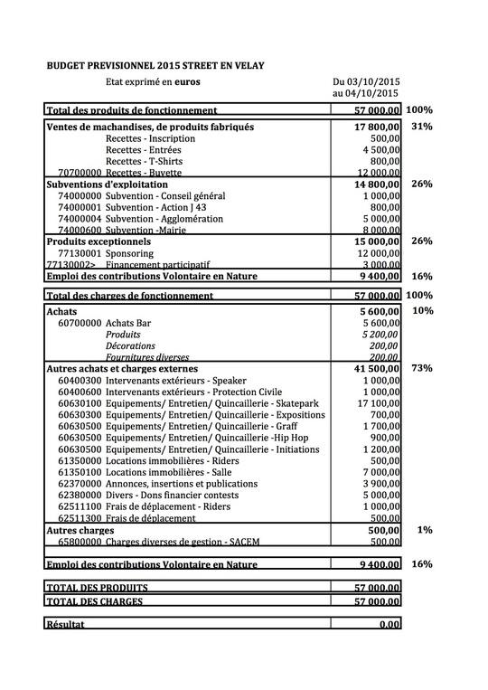 Budget_street_en_velay_kkbb-1435854771