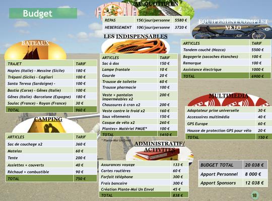 Budget_2_jpeg-1435924828