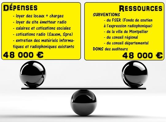 Plan_de_financement-1436187292