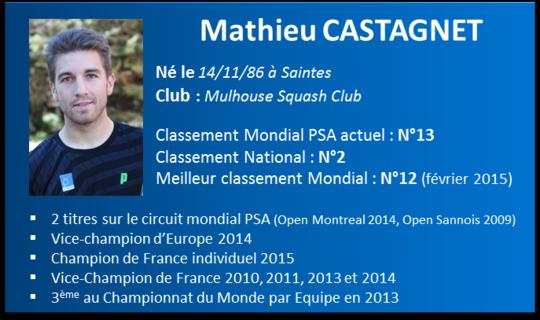 Fiche-joueur-mathieu-castagnet_2015_v2-1436459021