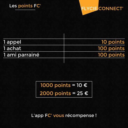 Les_points_fc_-1436795264