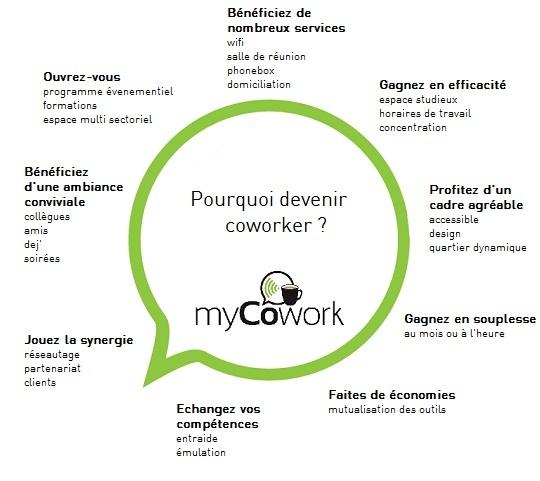 Avantages_coworking_mycowork_kkbb-1436901226