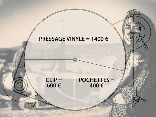 Collecte_vinyle-1437157133