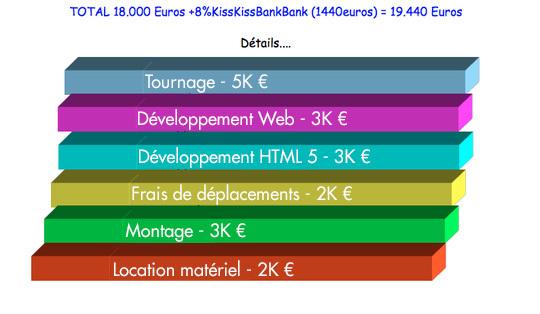 Financement-fr-1437498626