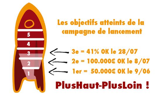 Fusee_objectifs_montants_150k_def_ok-1438091342
