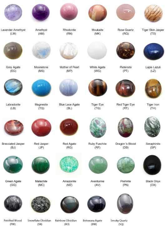 Stone-chart-1439033122