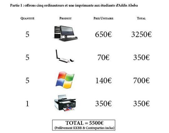 Budget_p1-1440771071