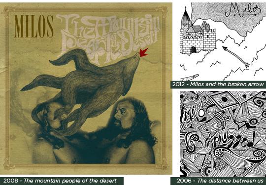 Covers-milos-1440845015