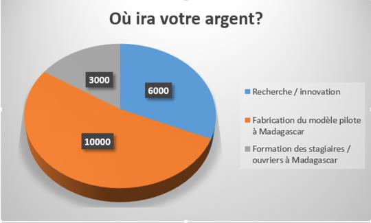 Ou_ira_votre_argent-1441175219