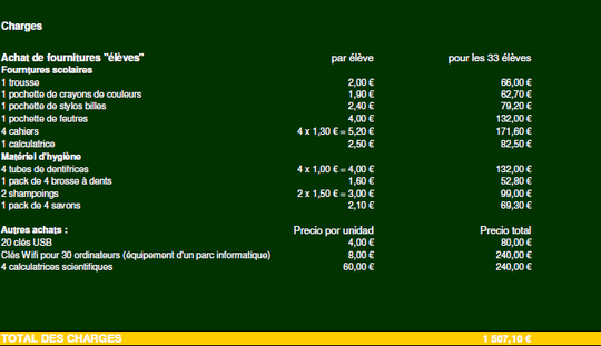 Budget-1441481990
