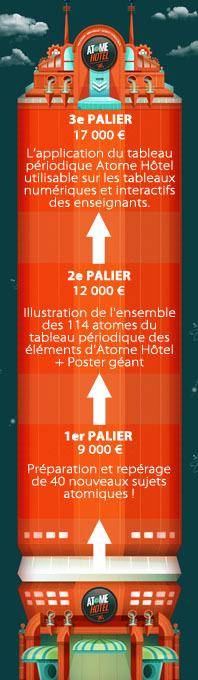 Palier-1441989976