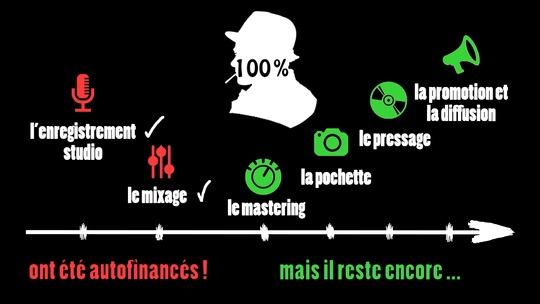 Jb_notche_-_kkbb_-_graph_collecte-1442344887