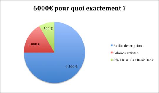 Budget_kisskiss_2-1442394192