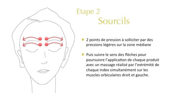 Protocole_sourcils-1442504533