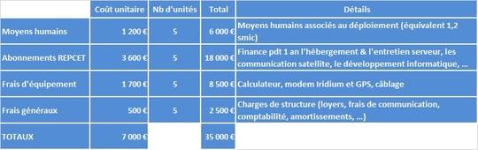 Budget_repcet-1442841683