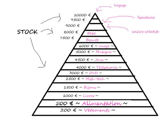 Stock-1442929203