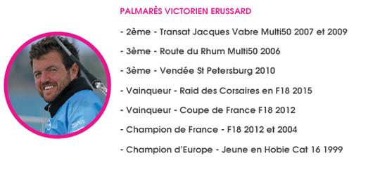 Victorien-erussard-palmares-arsep-tjv2015-1443103402