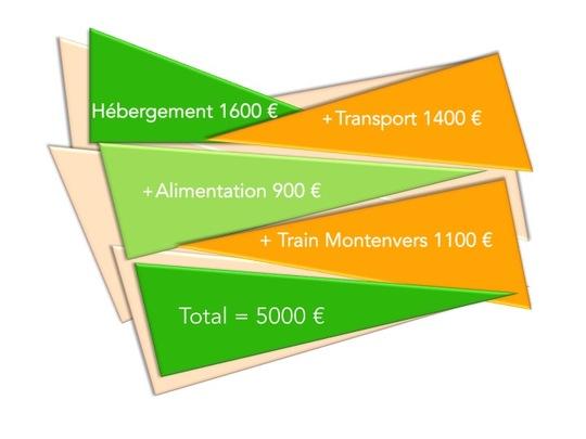 Diapositive1-1443106094