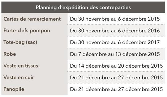 Planning_dexpedition-1443106526
