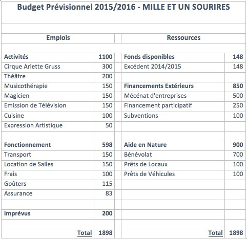 Budget-1443116969