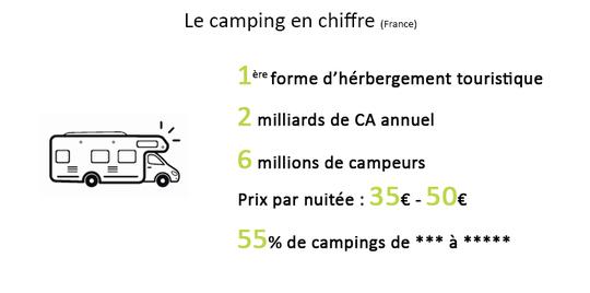 Camping_en_chiffre-1443280602