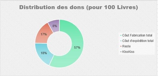 100_livres-1443540064