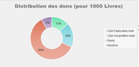1000_livres-1443540087