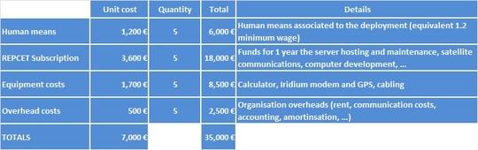 Budget_kkbb_en-1443703496