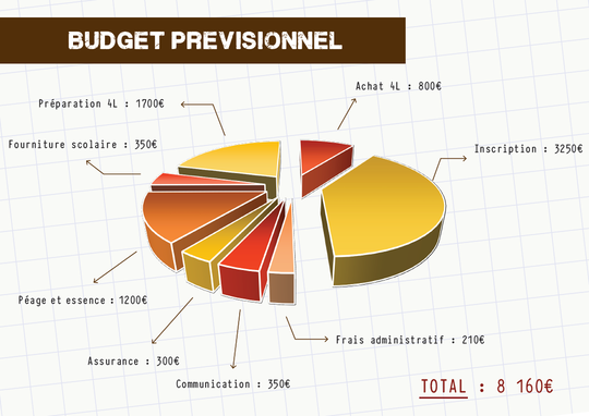 Budget-1443804359