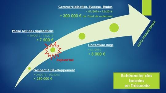 Ppt_ingenierie_mutualis__-_besoins_en_tr_sorerie-1444076039