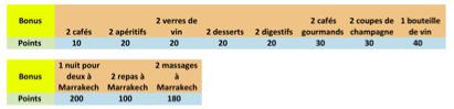 Tableau_des_bonus_contreparties_1-1444671872
