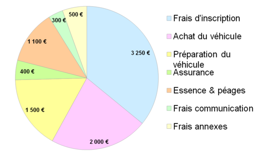 Budget-1444819617