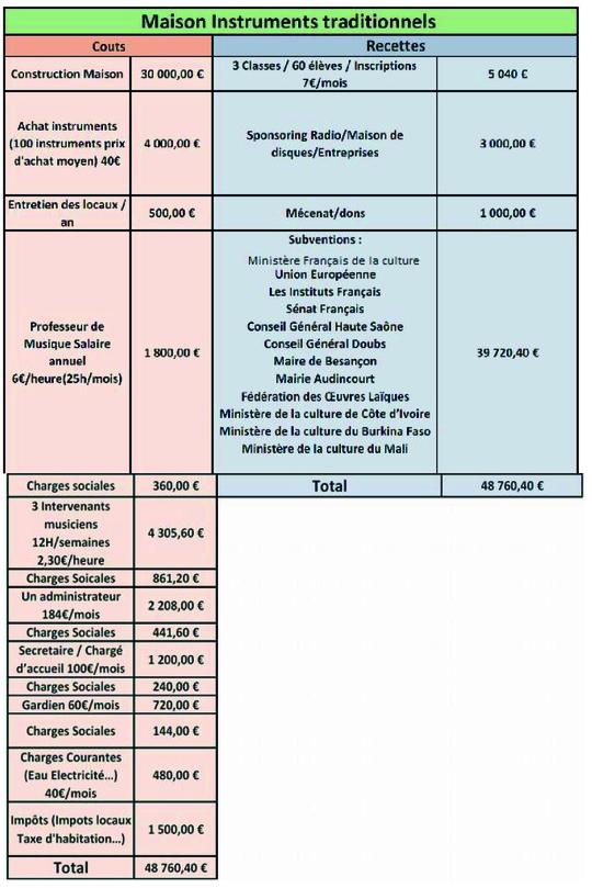 Budgetmaisoninstruments-1444835380
