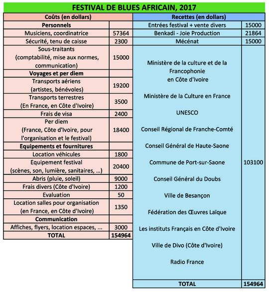 Budget_festival_copie-1444836675