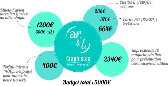 Budgett-1445425538