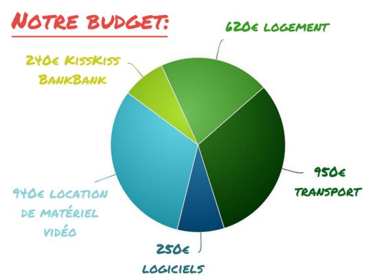 Notre_budget_kkbb-1445709619