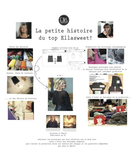 Histoire_du_top_ellasweet___1_-1446041717