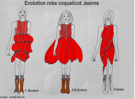 Croquis_costume_jeanne-1446566794