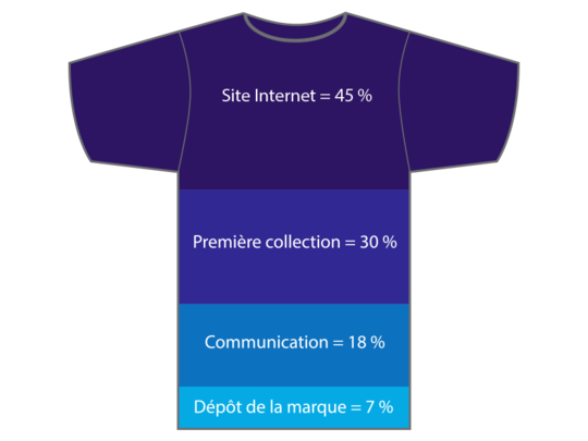 T-shirt-r_partition-du-budget-1446654726