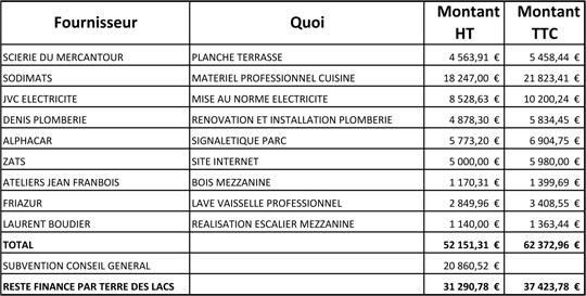 Travaux-1446738333