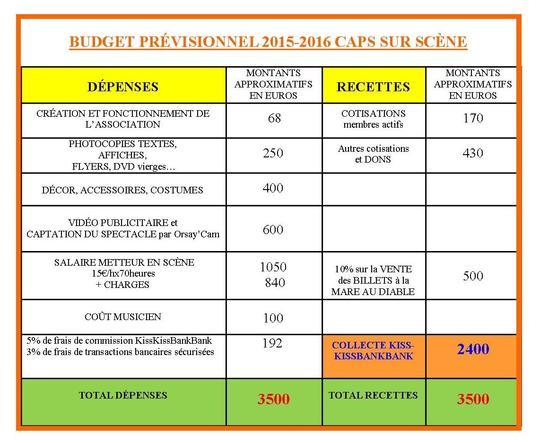 Budget_kisskbb-1446901193