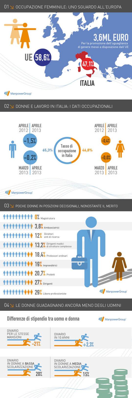 Infografica-01-1447323234